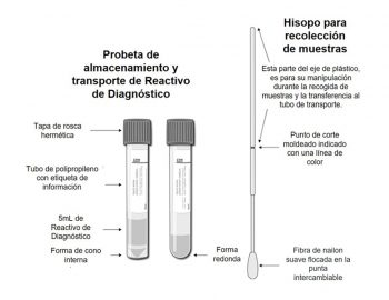 Kit PCR – Nasofaríngea